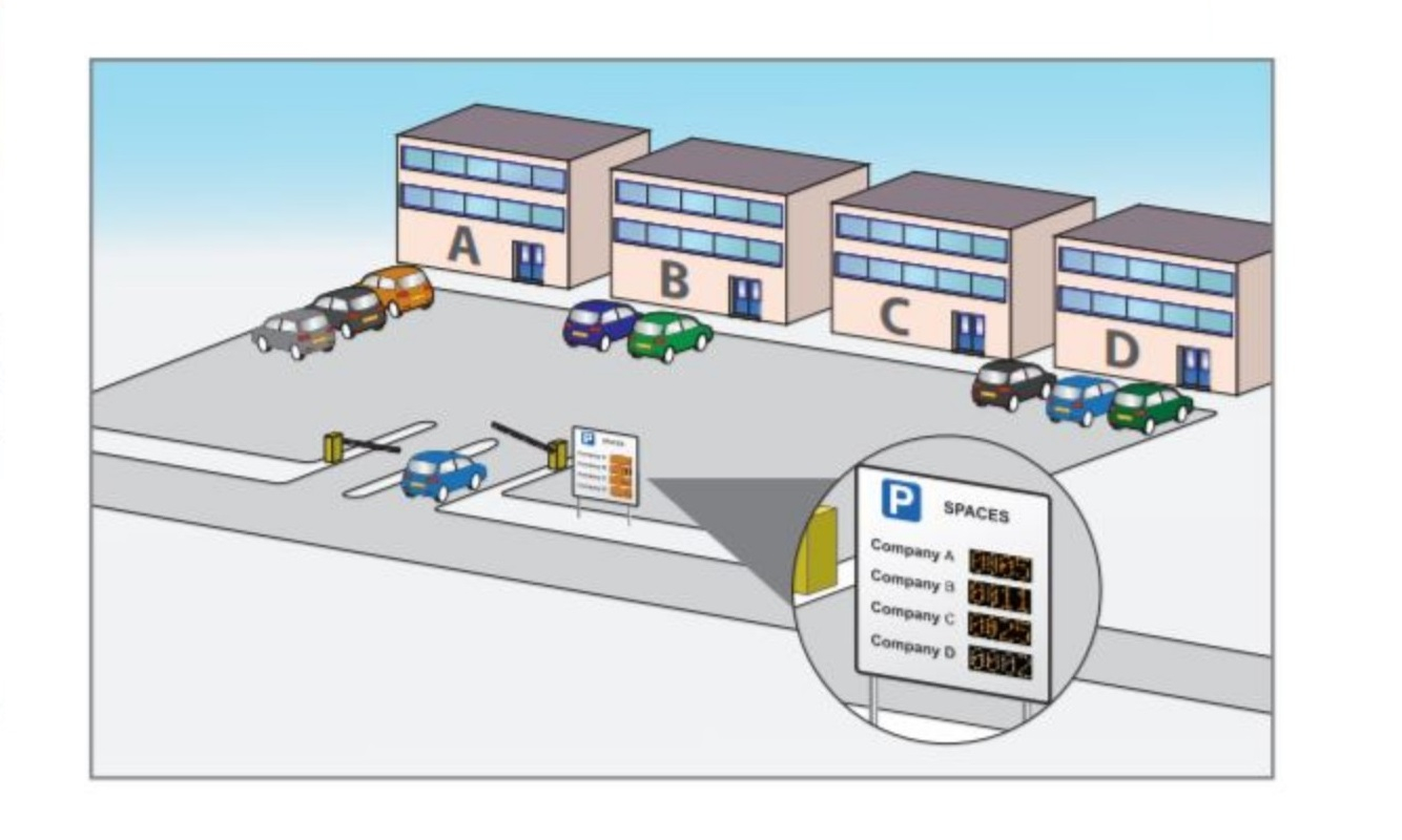 Nortech controllers manage access at shared parking facilities