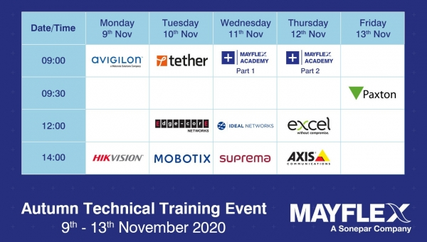 Mayflex host an Autumn technical training event